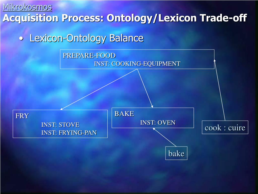 Lexicon-Ontology Balance