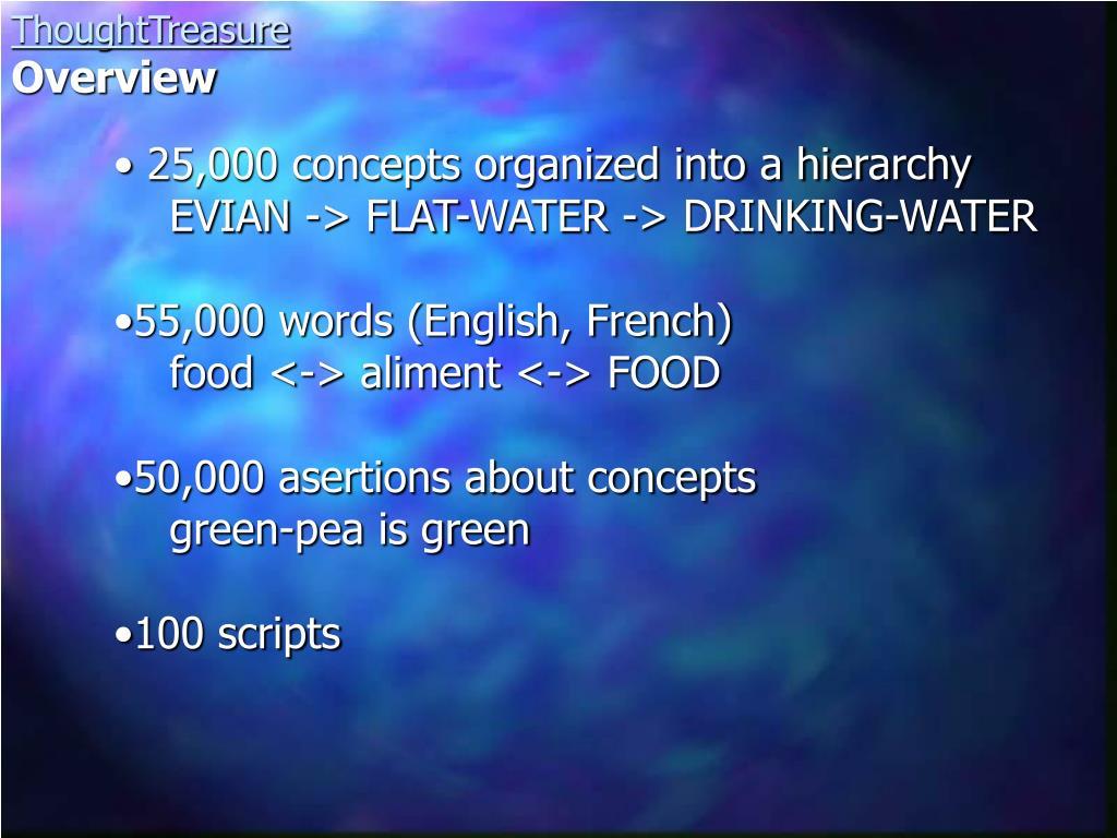 25,000 concepts organized into a hierarchy