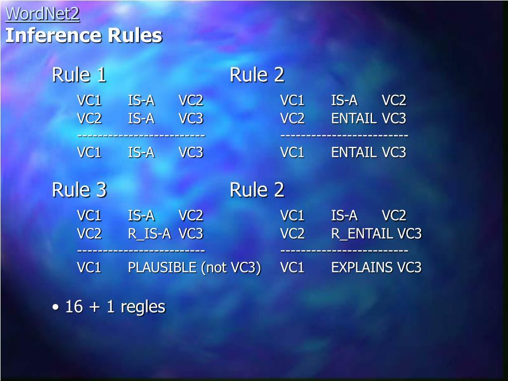 Rule 1Rule 2
