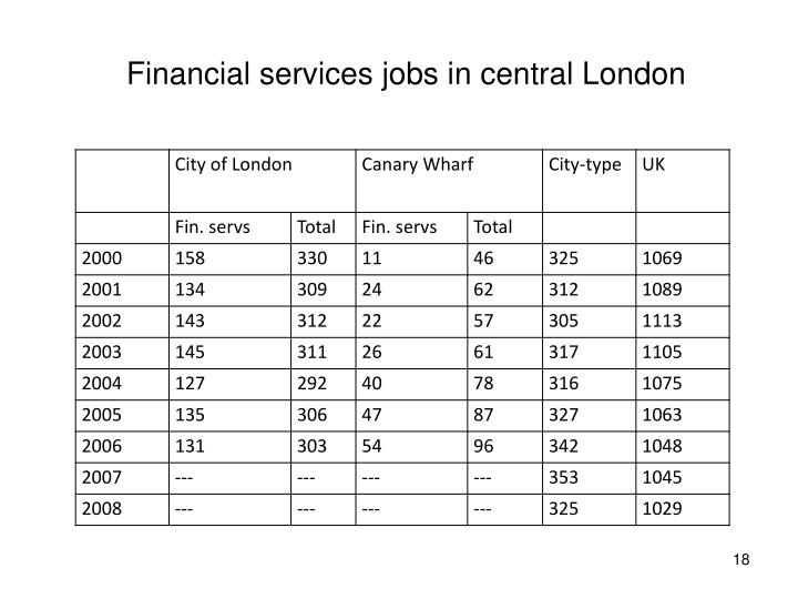 Financial services jobs in central London