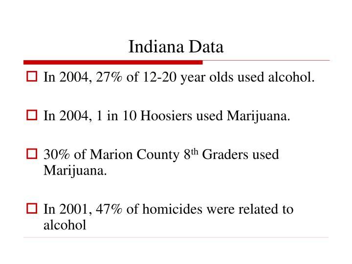 Indiana Data