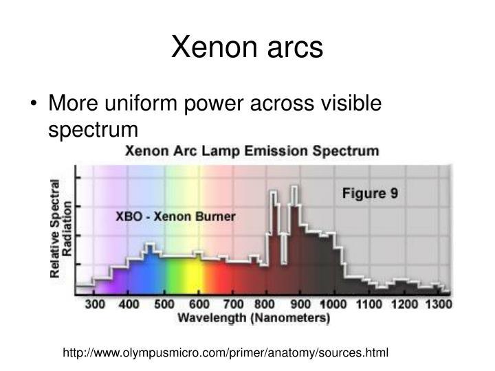 Xenon arcs