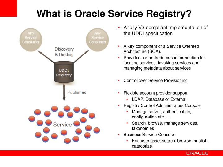 Ppt service lifecycle management with oracle soa for Service registry