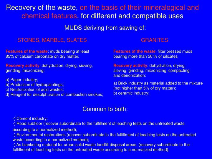 Recovery of the waste,