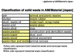 classification of solid waste in aim material japan