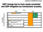 gdp change due to toxic waste constraint and gdp mitigation by introduction of policy