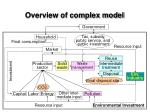 overview of complex model