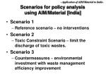 scenarios for policy analysis using aim material india