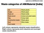 waste categories of aim material india
