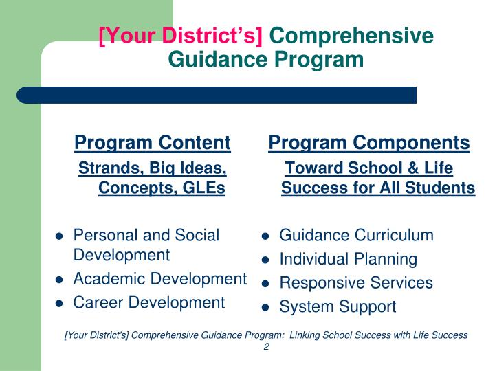 Your district s comprehensive guidance program