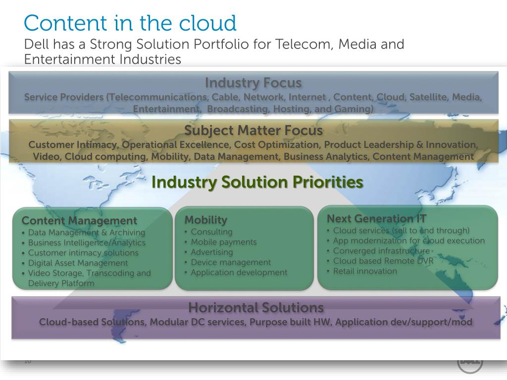 PPT - Cloud Computing's Effects on Media and Telecom Industries
