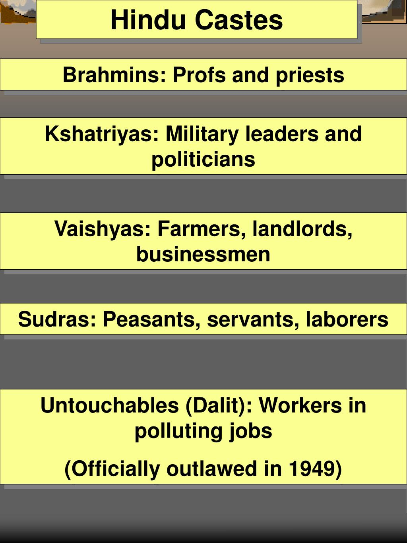 Hindu Castes