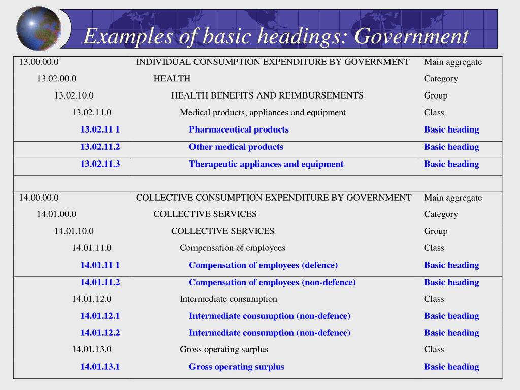 Examples of basic headings: Government