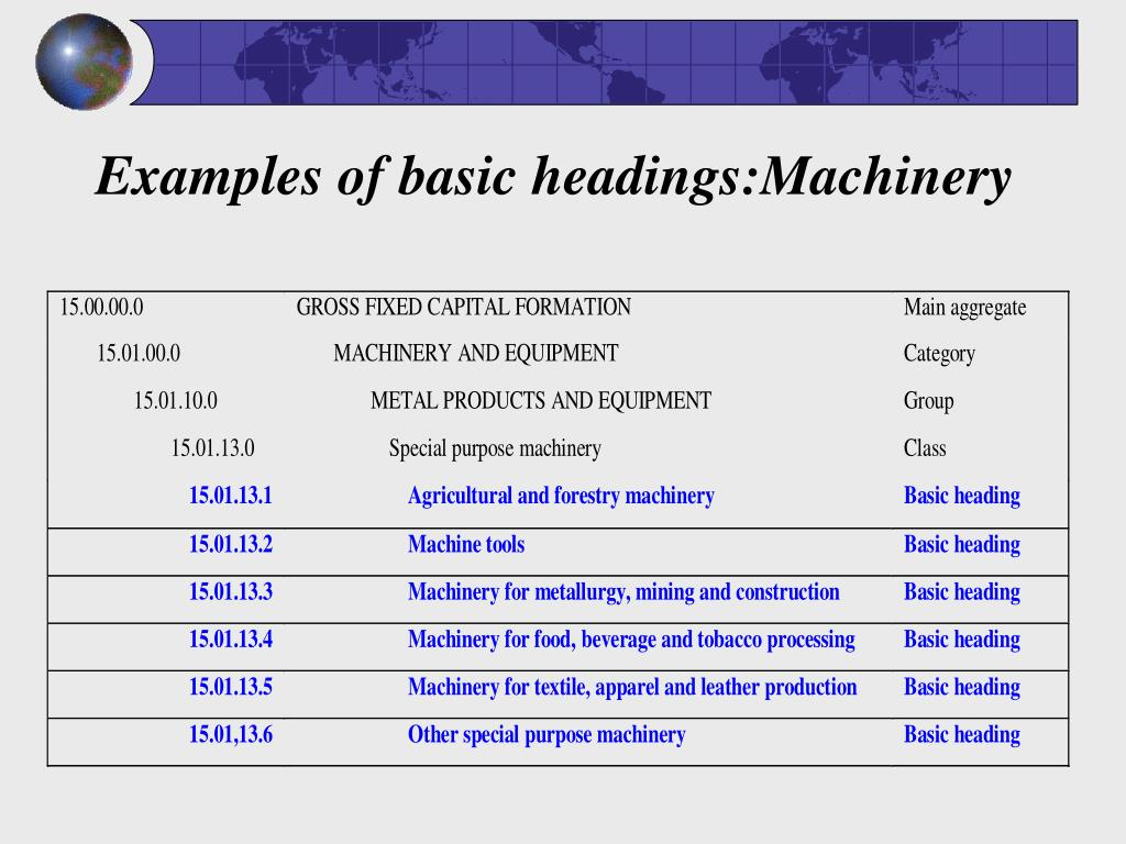 Examples of basic headings:Machinery