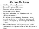 afat vimo the scheme