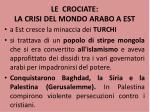le crociate la crisi del mondo arabo a est