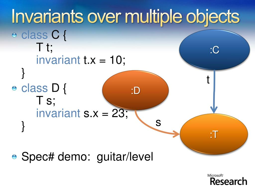 Invariants over multiple objects