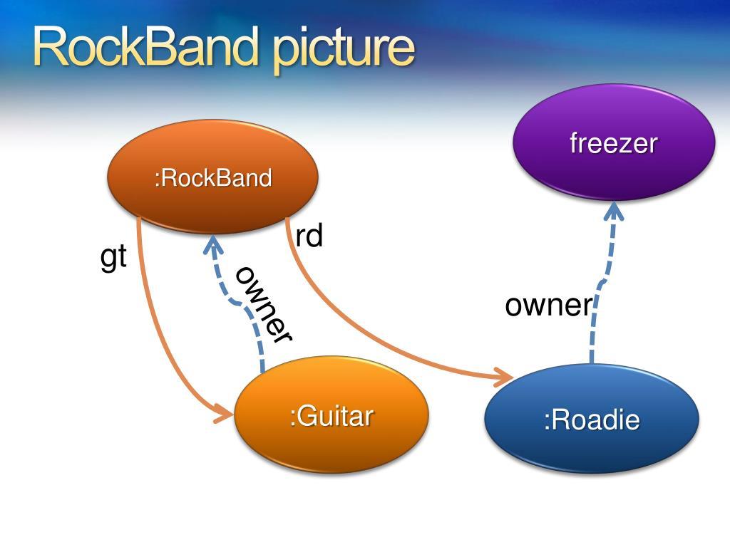 RockBand picture