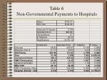 table 6 non governmental payments to hospitals