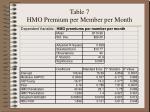 table 7 hmo premium per member per month