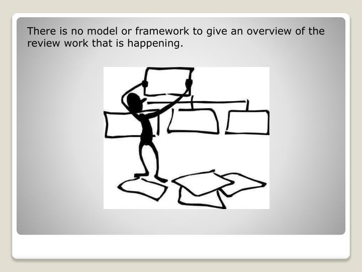 There is no model or framework to give an overview of the review work that is happening.