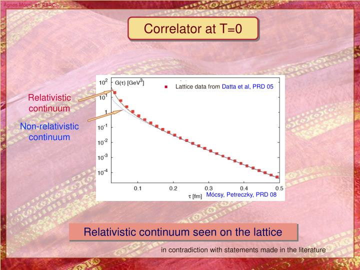 Correlator at T=0