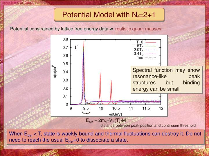 Potential Model with N