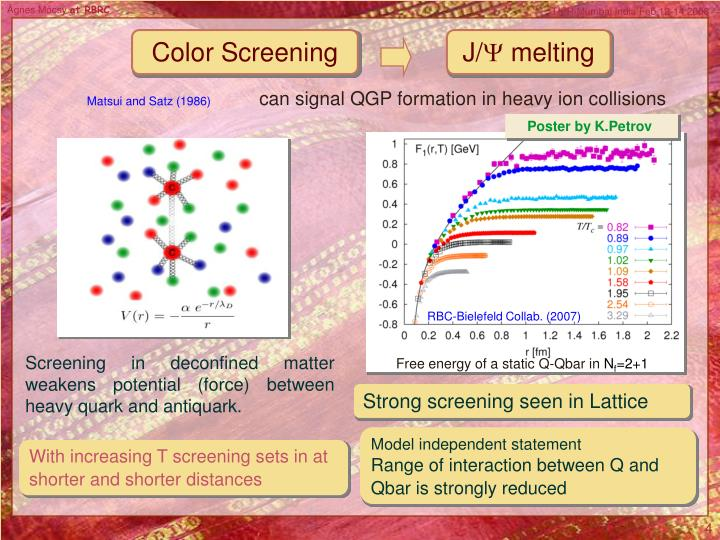 Color Screening