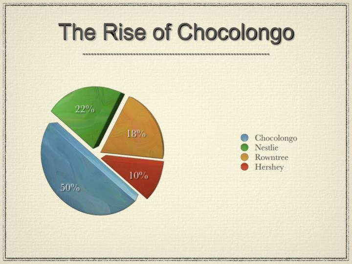 The rise of chocolongo1