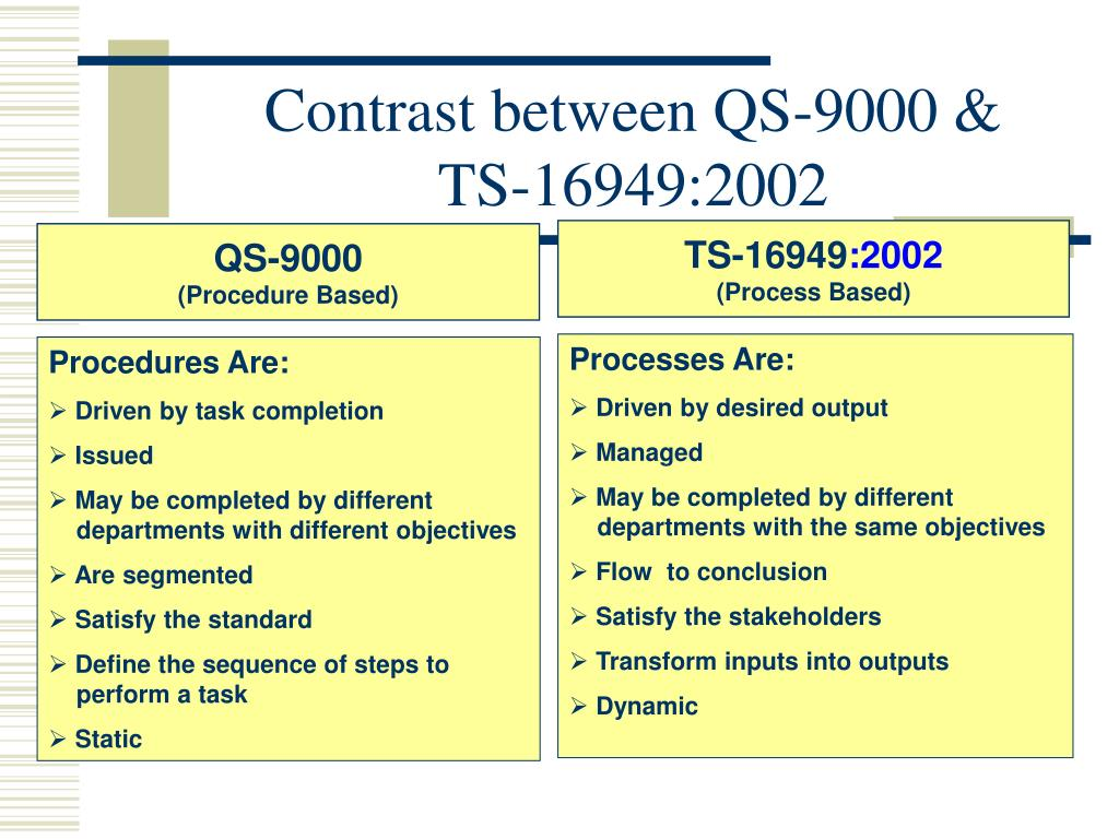 what is the difference between iso 9001 and ts16949