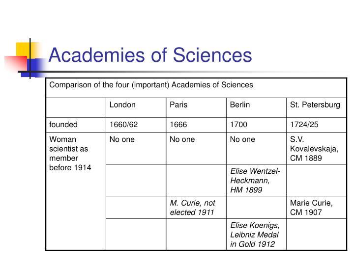 Academies of Sciences
