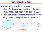 faster loop detection