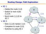 routing change path exploration
