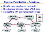shortest path routing is restrictive