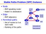 stable paths problem spp instance