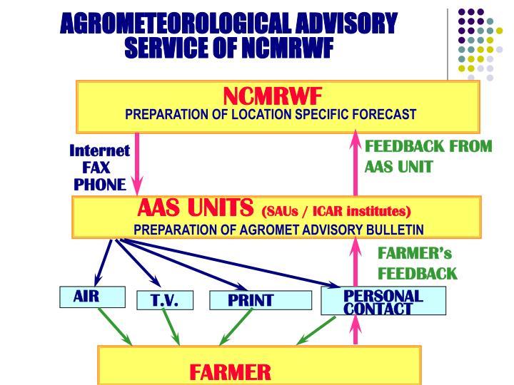 AGROMETEOROLOGICAL ADVISORY
