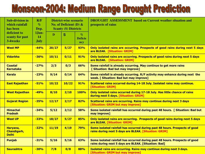 Monsoon-2004: Medium Range Drought Prediction