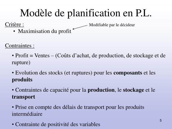 Modèle de planification en P.L.
