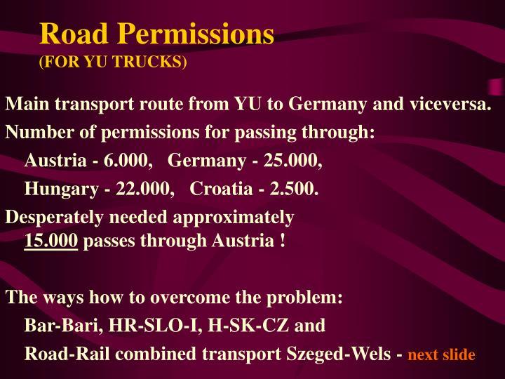 Road Permissions