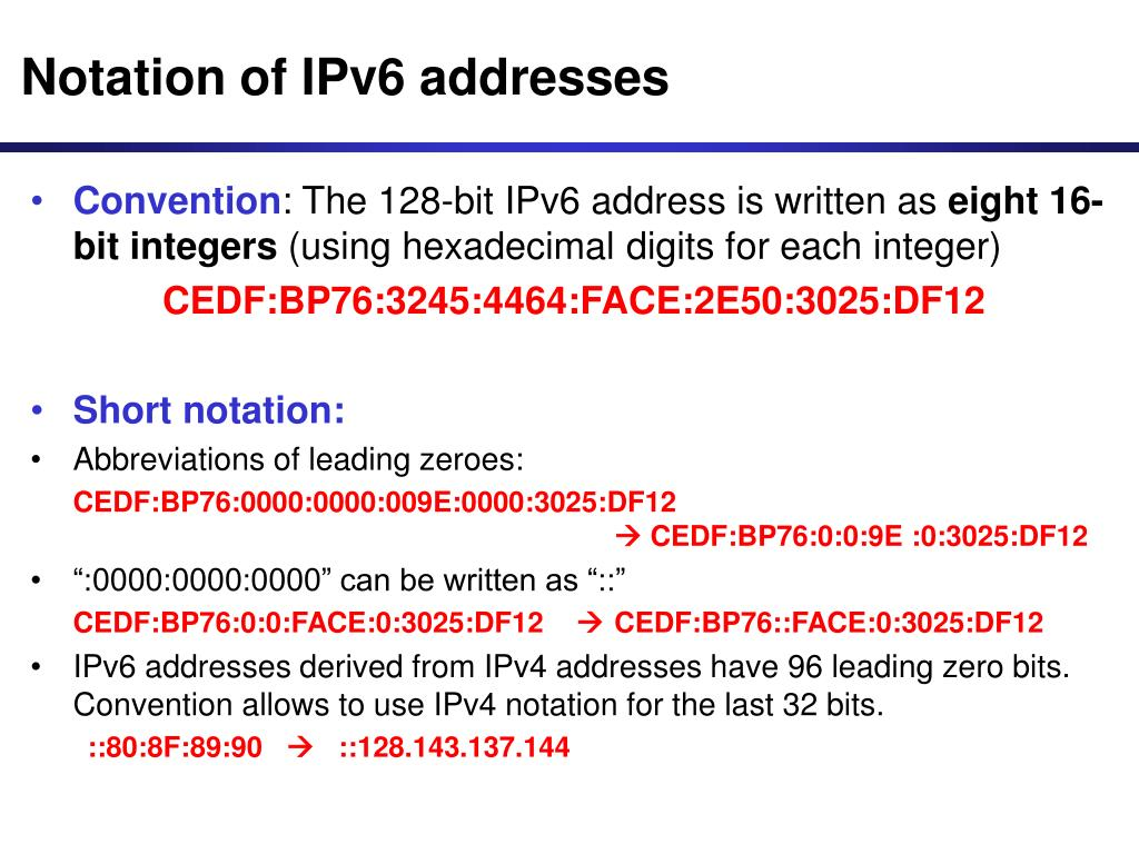 Notation of IPv6 addresses