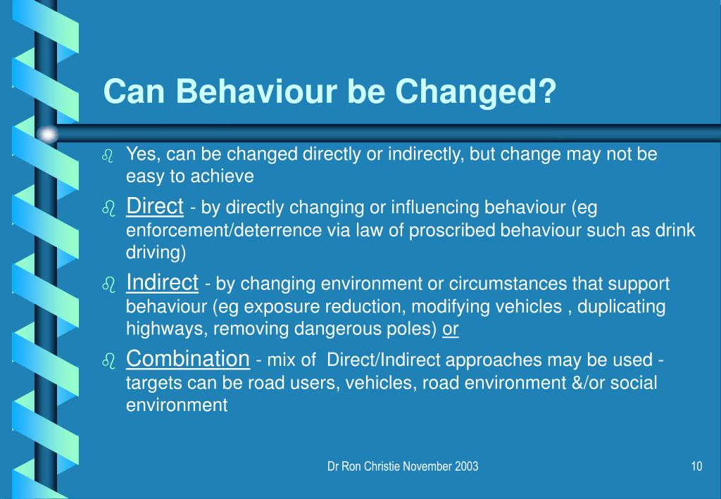 Can Behaviour be Changed?