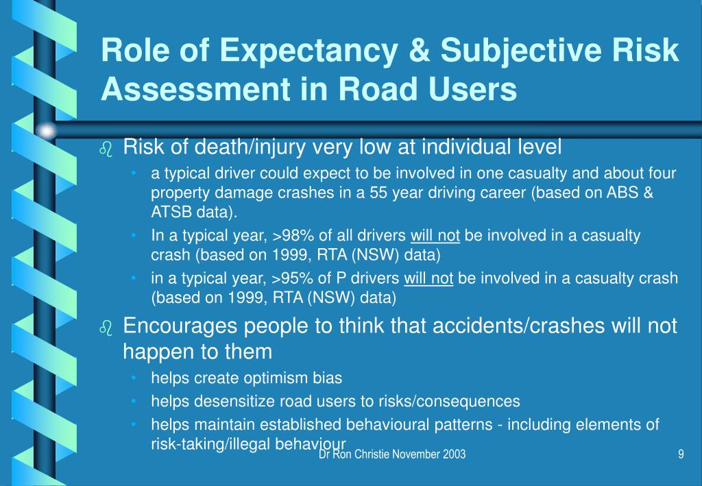 Role of Expectancy & Subjective Risk Assessment in Road Users