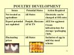 poultry development