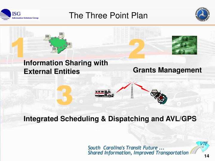 The Three Point Plan