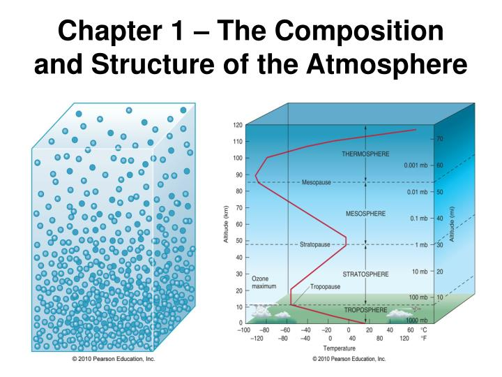 chapter 1 the composition and structure of the atmosphere n.
