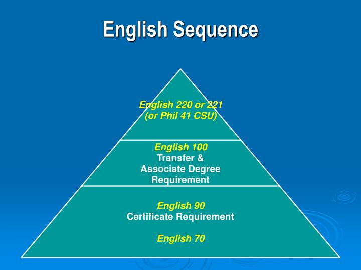 English Sequence