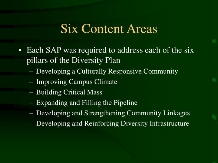 Six Content Areas