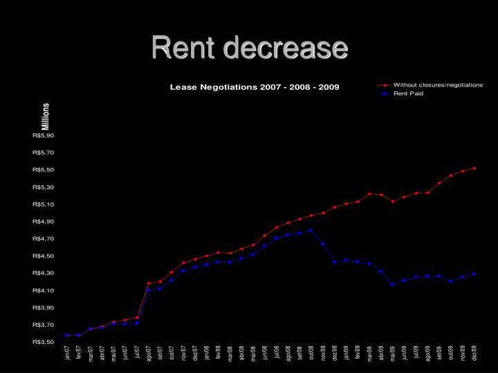 Rent decrease
