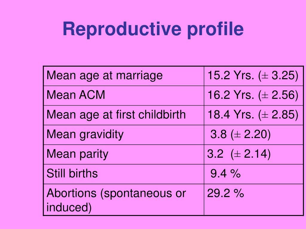 Reproductive profile