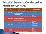 practical sessions conducted in pharmacy colleges